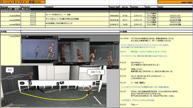 Final Fantasy XIII Layout Board