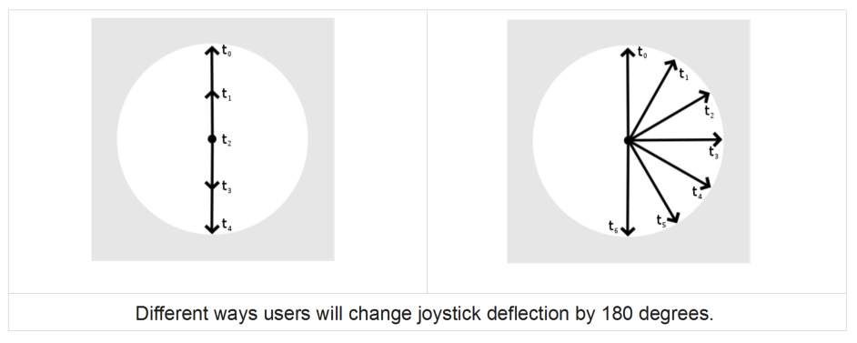 joystick_deflection