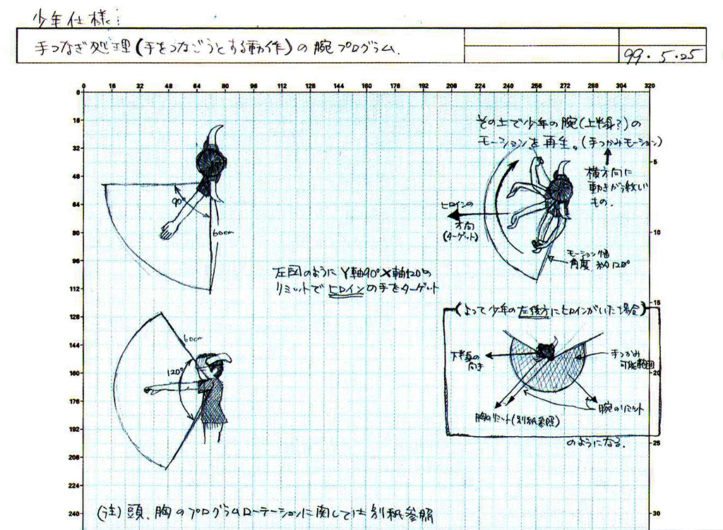 Diagram of arm range-of-motion and limit information for the IK setup required for holding Yorda's hand.