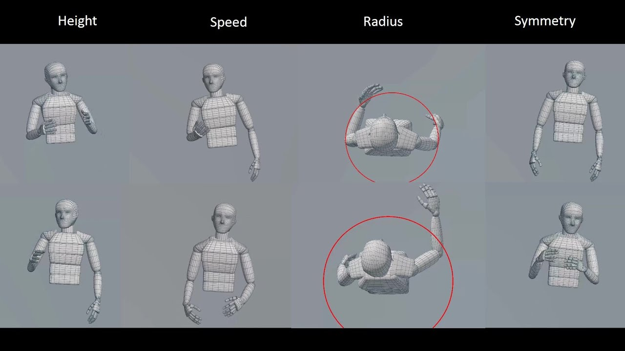 Style-Controllable Speech-Driven Gesture Synthesis Using ...